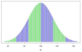 IQ_curve.png